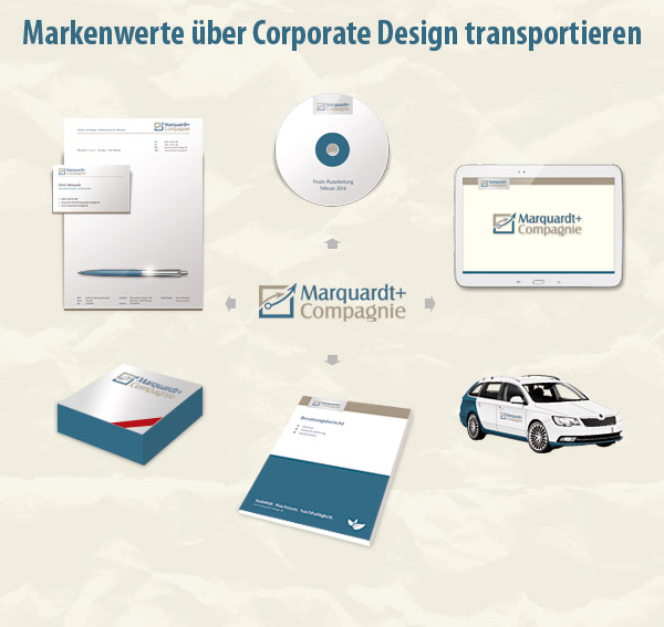 corporatedesign